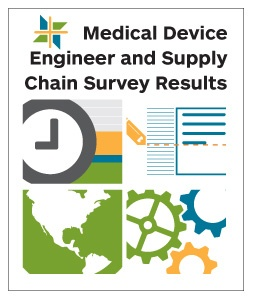 Medical_Device_Supply_Chain_Survey-NPI_DFM.jpg